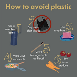 Avoid Plastic 5Artboard 1 copy 10.png