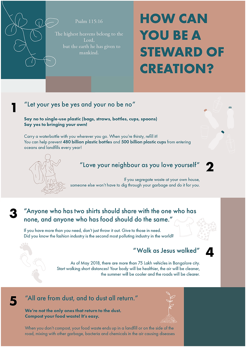 Christians and Creation-04.png