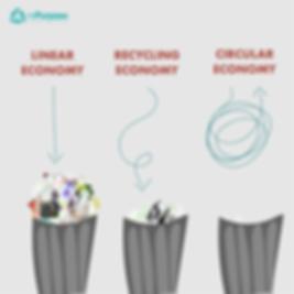 Circular Economy w Logo.png