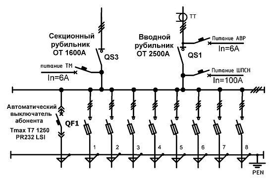 ЩРНВ комбинированная - схема.JPG