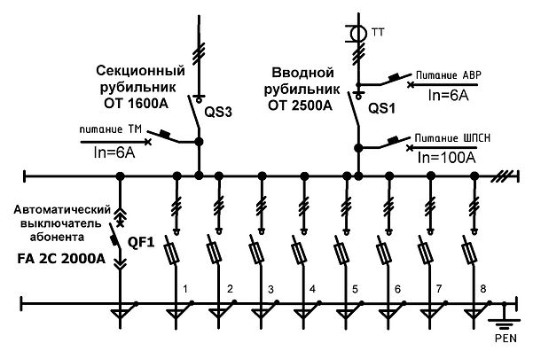 ЩРНВ комбинированная 2- схема.JPG