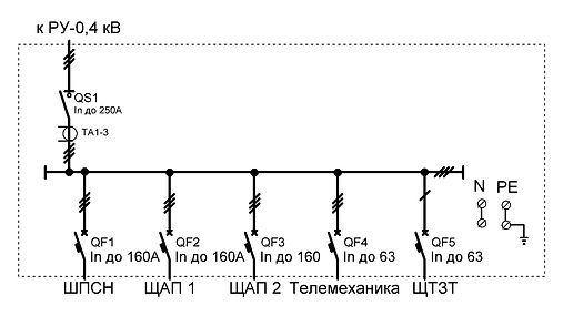 Схема ШПТТ.JPG