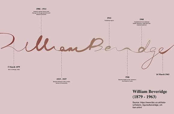 chengcen WB Timelineiii.jpg