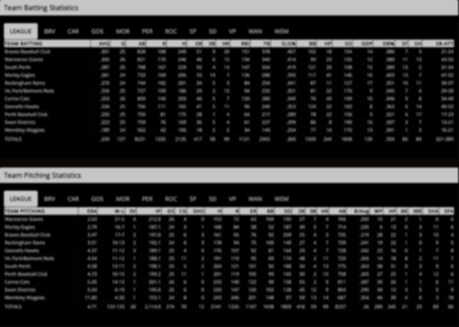 SL1 League Stats 160220.png