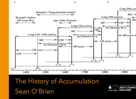 Marx After Growth #3 The History of Accumulation, Sean O'Brien