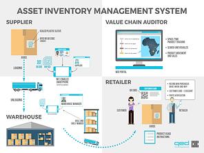 AssetInventoryManagementSystem@2x.png