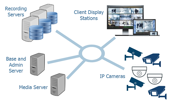 IP-Recording-System-Concept.png