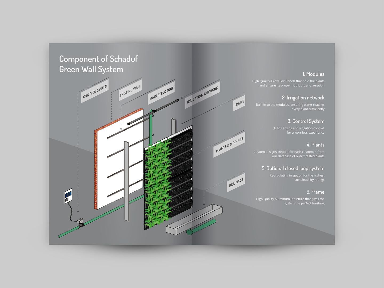 Schaduf EH Portfolio Internals3.jpg