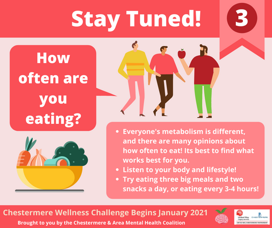 Healthy Eating - What is best eating routine for my body?