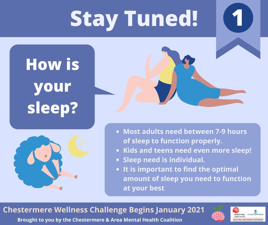 Sleep - How much sleep do I need?