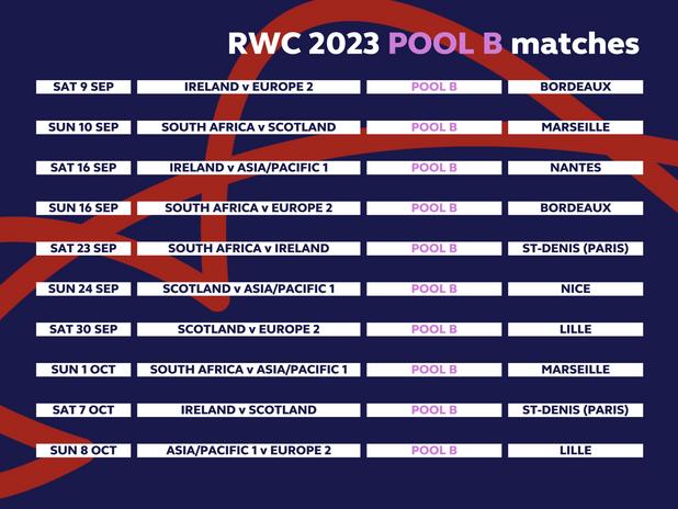RWC 2023 pool B