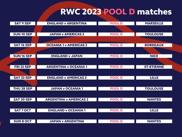 RWC 2023 pool D