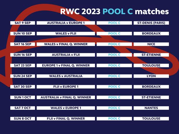 RWC 2023 pool C