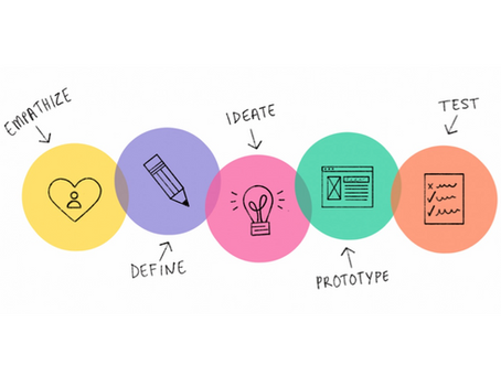 The problems of integrating a Design Thinking approach with a Scrum operational framework