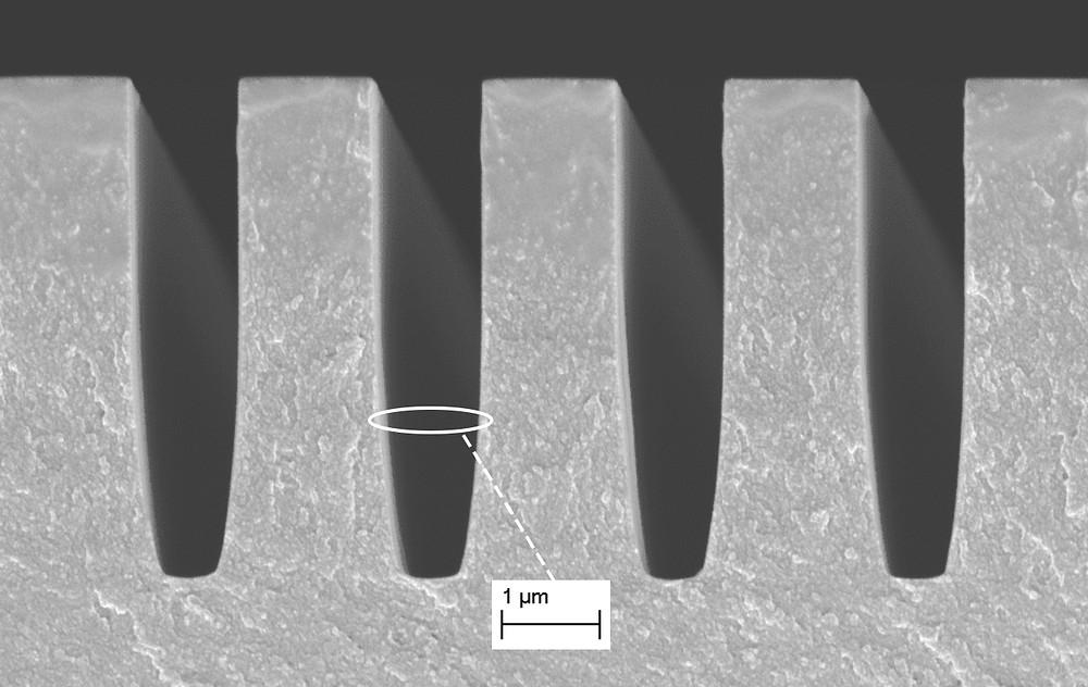 Nanoimprint angles