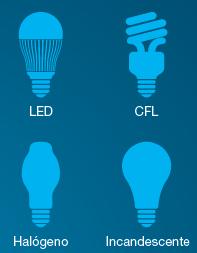 ¿Como iniciar con la Automatización y control de iluminación?