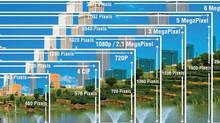 ¿Cual es la diferencia entre Megapixeles y Calidad de Imagen?
