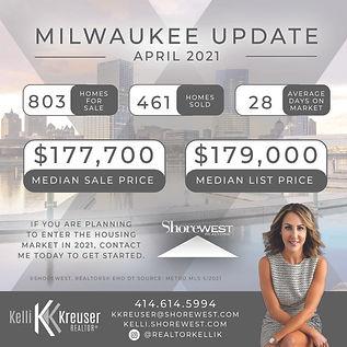 Kreuser, Kelli 0521 Market Update Share.