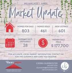 Burmeister, Cierra 0521 Market Update FB