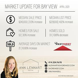Lennart, Ann 0521 Market Update FB Share
