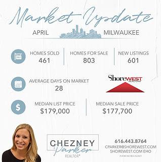 Parker, Chezney 0521 Market Update FB Sh
