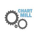 chartmill.com.png