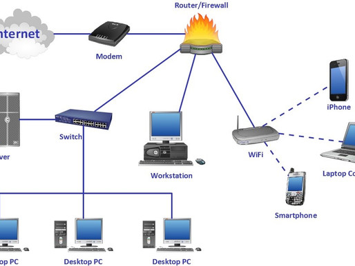 The Fundamentals Of Computer Networking!