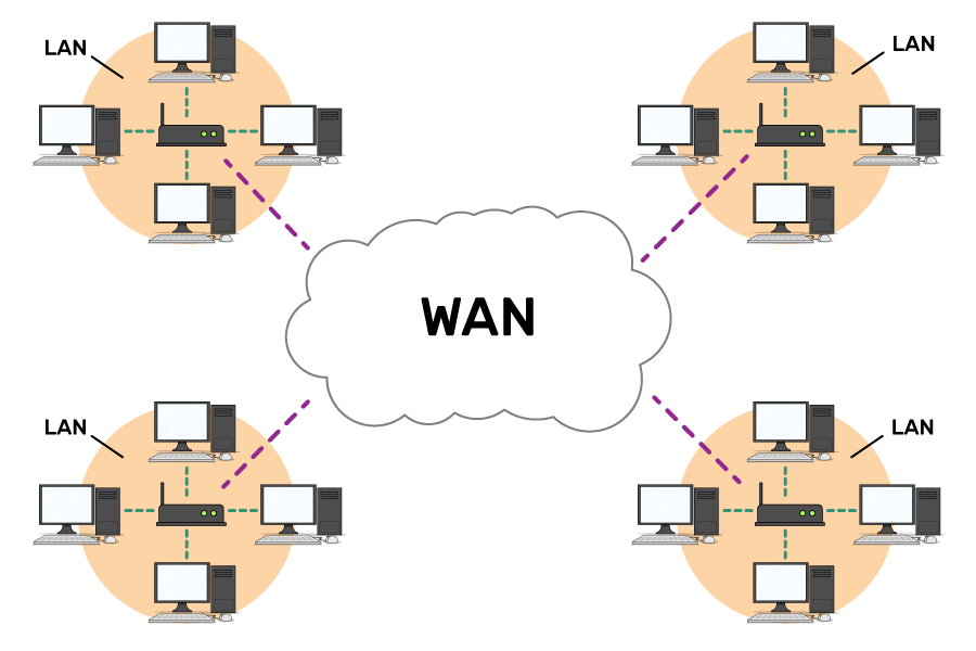 Image depicting WAN-Wide Area Network, which spans across the globe