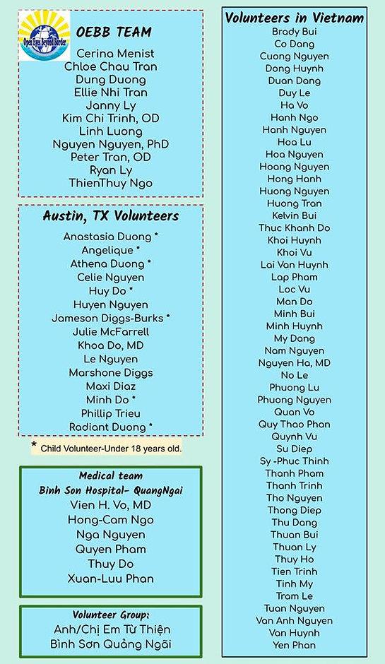 volunteer list VN trip.jpg