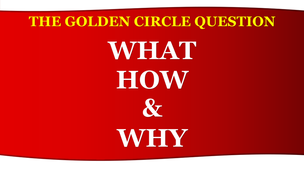 Golden Circle Question