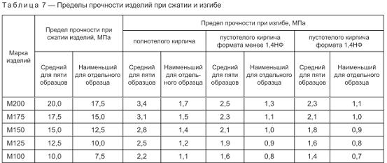 таблица 7.png