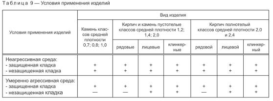 таблица 9.png