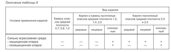 таблица 9_2.png