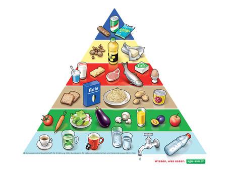 La mode des compléments alimentaires