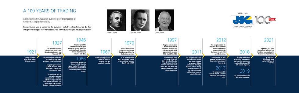 JSG 100 years Time chart 3.jpg