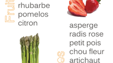 Légumes et fruits à privilégier en mai