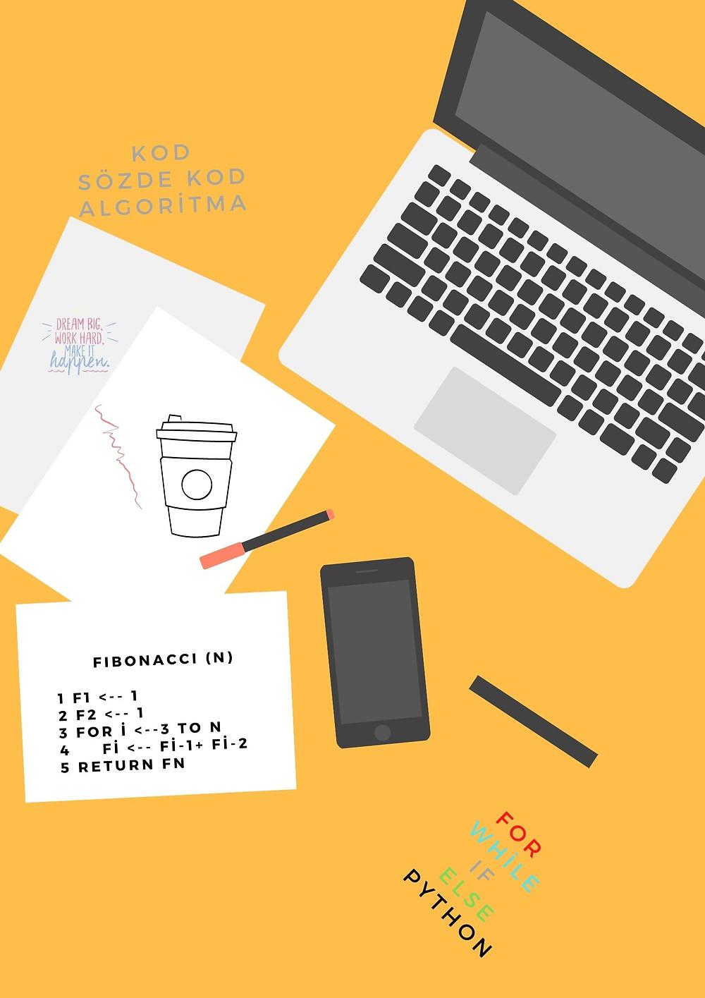 Şekil 1: Yazılımcının masasını canva.com kullanarak görselleştirilmesi.