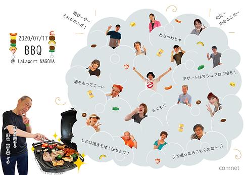 BBQ@ららぽーと.png