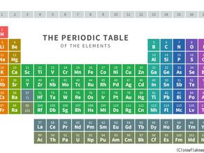 【小テストあり】元素記号の暗記について