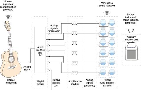 symbaline block diagram01.png