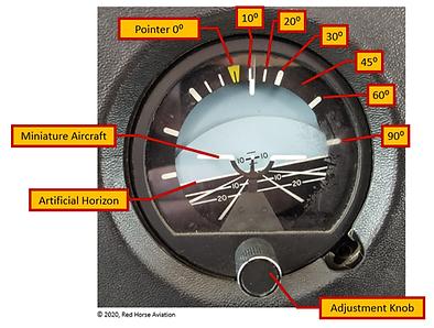 Atitude Indicator.png