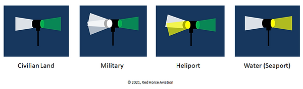 Airport Beacon Lights.png