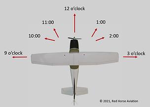 Clock positions.png