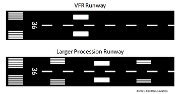 Different Runways.png