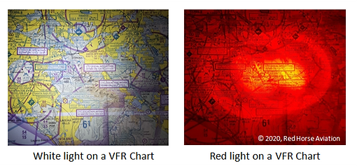 Red White Light on charts.png