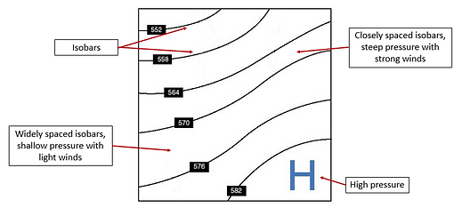 Isobars.png