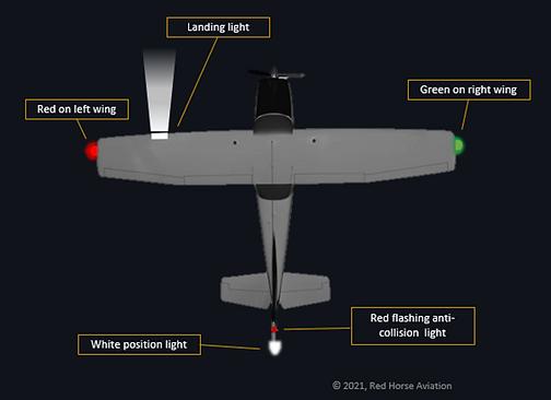 Aircraft lighting.png