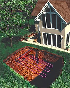 Geothermal Loop AC Air Conditioning