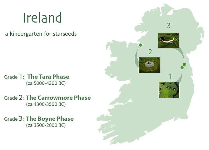 Pleiadian Ireland
