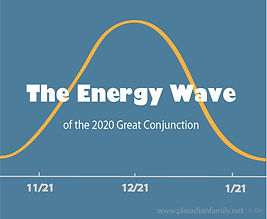Great Conjunction Energy Wave.jpg